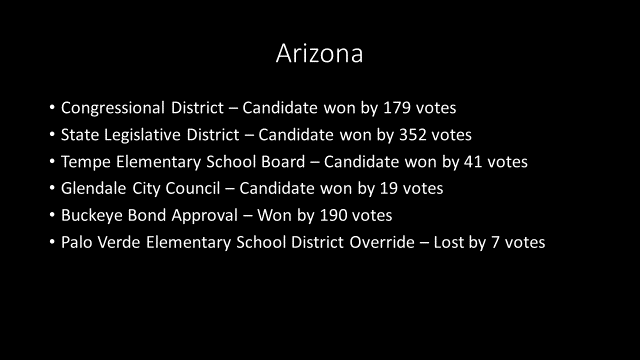 AZ Election Results