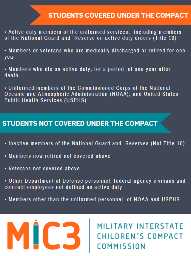 Arizona State Representatives >> Military Interstate Children's Compact Commission (MIC3) | Office of Education